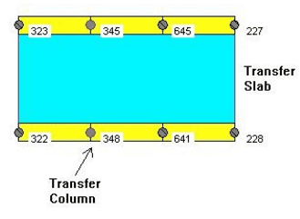 Blog950519 - Transfer Slab 005